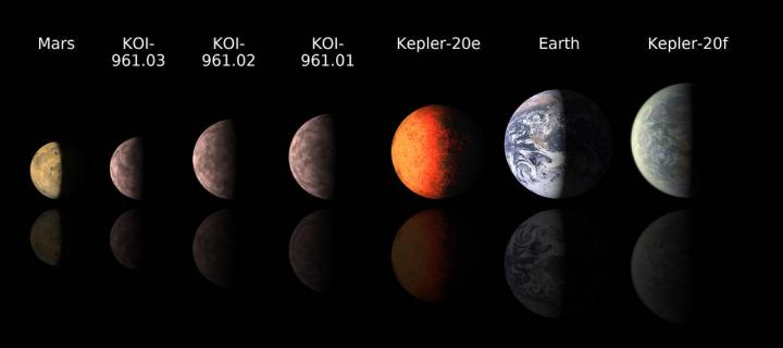 Sizing up exoplanets